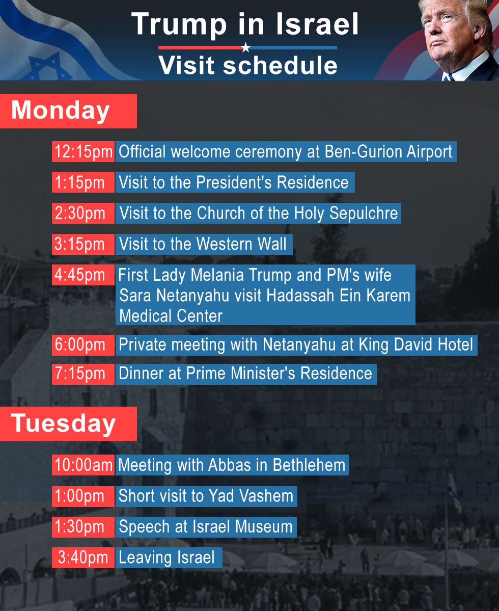 Trump's schedule while in Israel