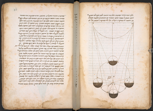 A 15th century depiction of the earth by a Jewish mathematician